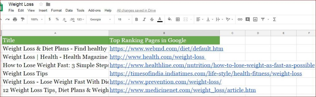 Top Ranking Pages in Google