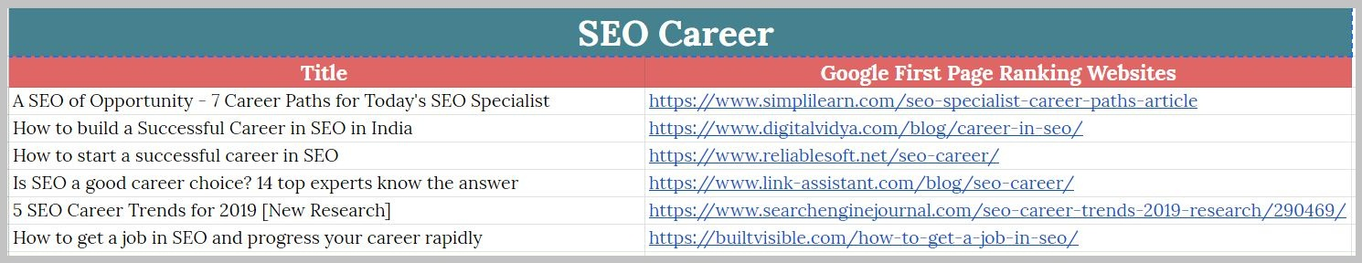 SEO career ranks