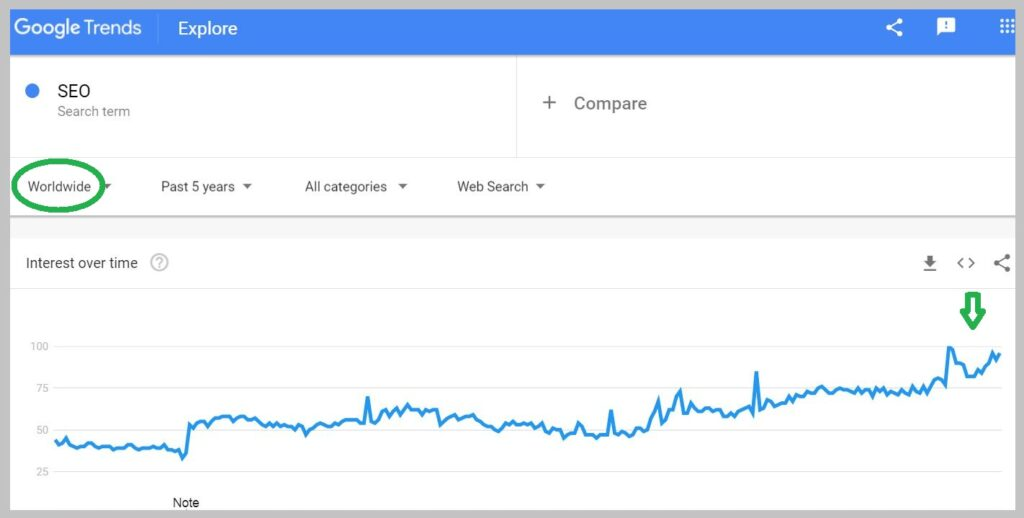 SEO in Google Trends